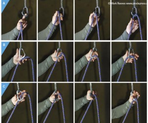 Some of the more common ways of clipping quickdraws. A - Using the middle finger to stabilise the karabner and the thumb and forefinger to push the rope in. B - Pinching eh carabiner and pushing the rope in with forefingers. C - A slight alternative to the pinch is rather than using the forefinger to push in the rope, is to use you thumb to push the karabiner up ad sideways onto the rope.
