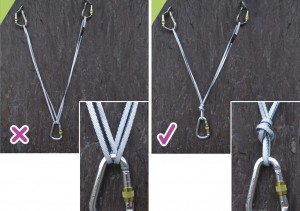 The Sling on the left is a free hanging V, whilst it will self equalise it will extend and shock load the belay should one of the anchors fail. Much better is the example on the right by adding the knot the anchor is equalised but will not longer extend.