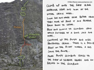 Using colour to break a route down into easy section, crux and sustained parts. As well as highlighting rests.